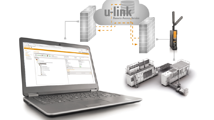 Weidmuller U-Link Industrial Remote Access Router