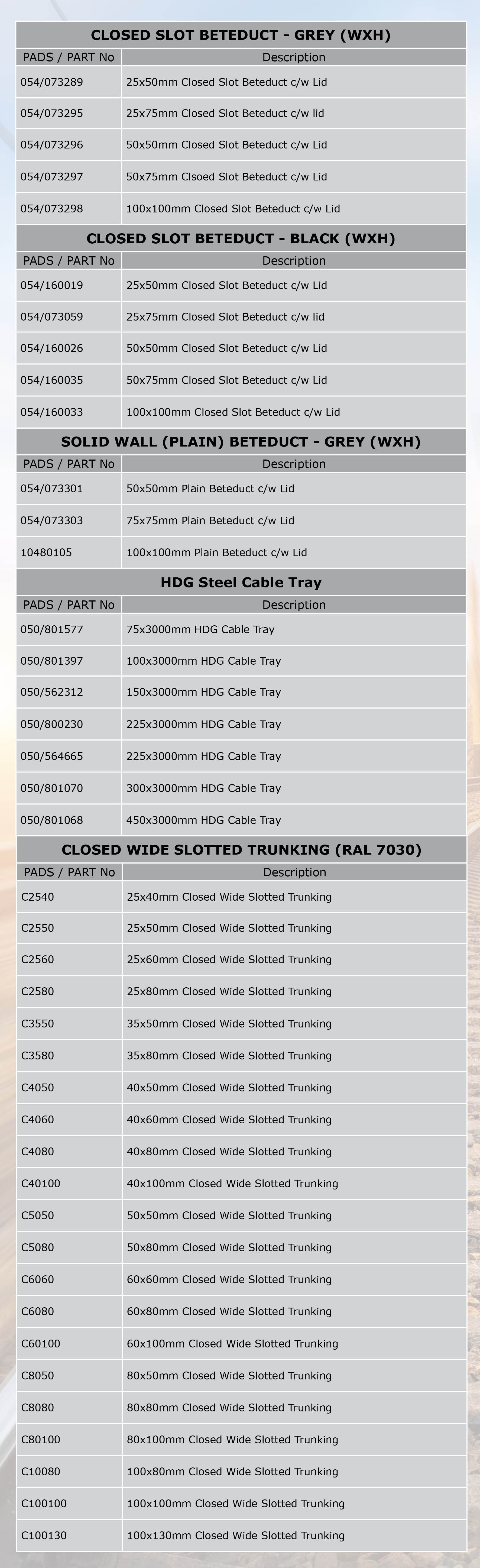 Closed Slot Beteduct & Wide Trunking