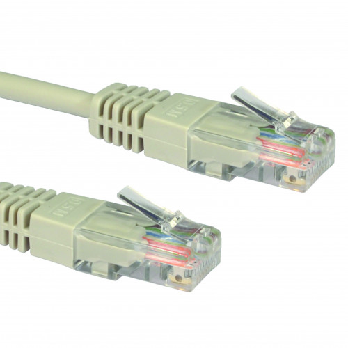 Industrial-Ethernet-Cable-9.5-Metre